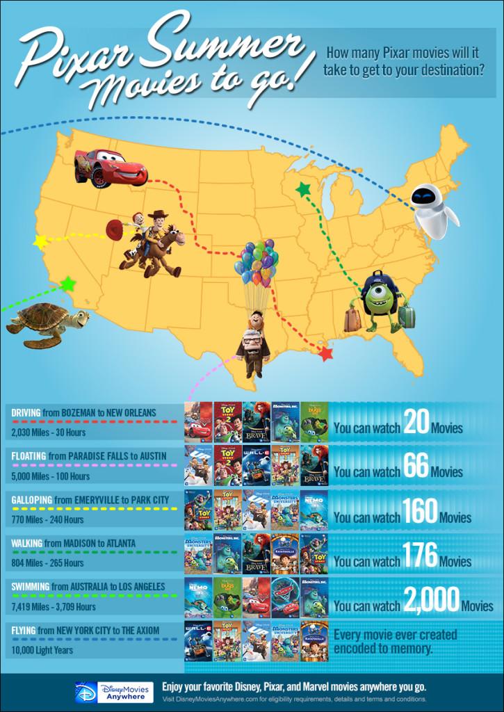 disney pixar summer movies