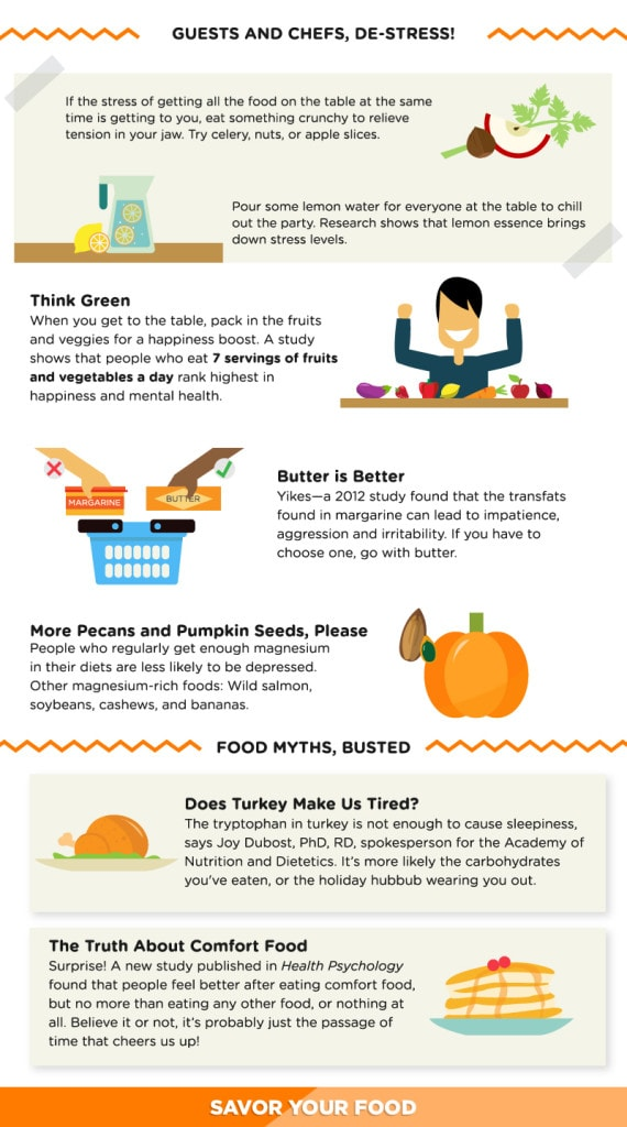 Everything You Need to Know About Food and Happiness [Infographic]