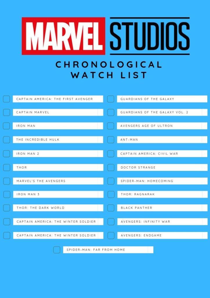 Marvel watch list chronological